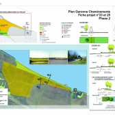 plan Garonne cheminements
